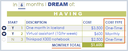 Dream Life Calculator Tool